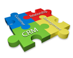 Beheer van CRM-applicaties