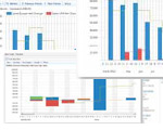 Whats new in Dynamics NAV 2013