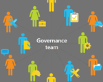 What is governance? SharePoint 2013